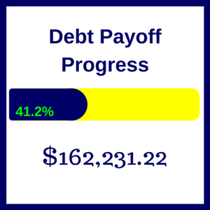 Debt Payoff Progress Bar for Burton Farm